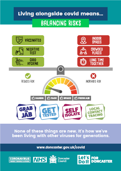 Living Alongside Covid and Blanacing the Risks Poster
