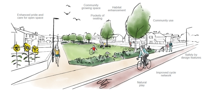 Stainforth Towns Fund bid - Activated Network